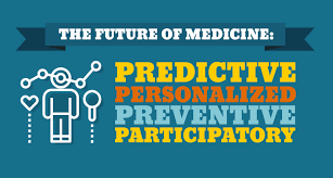Resultado de imagem para predictive medicine
